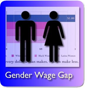 gendergap